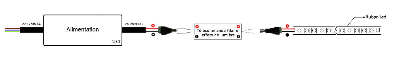 branchement-ruban-led-monocolore-telecommande-filaire-dimmer