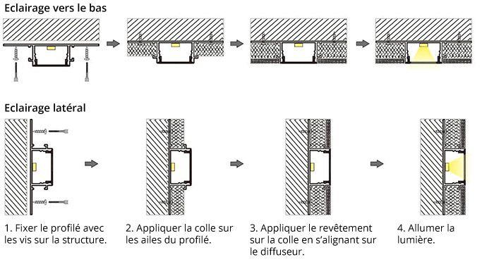 Démonstration fixation profilé LED